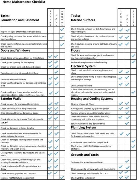 25 Best Ideas About Home Maintenance Checklist On Pinterest Home Buyers Plan Selling House Free Property Management Maintenance Checklist Template
