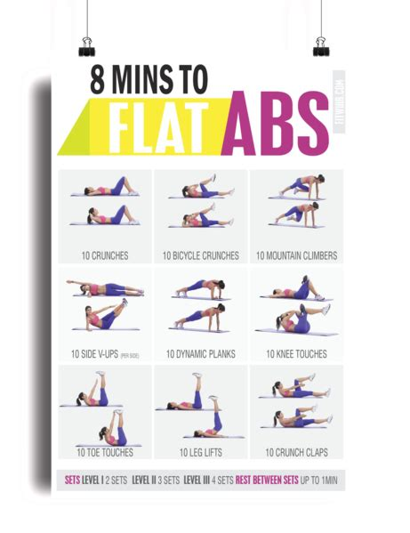 8 minute abs workout poster laminated 19 quot x27 quot fitwirr shop