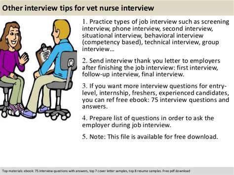 Veterinarian Questions by Vet Questions