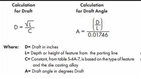 design hub definition draft angle define on design using solidwork youtube