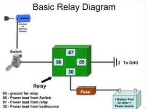 basic relay diagram iow what goes where