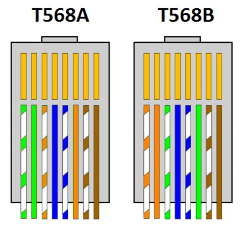 cat 6 wiring color code travelwork info