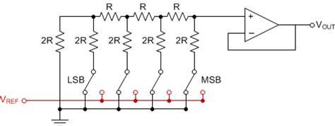 resistor ladder network dac essentials the resistor ladder analog wire blogs ti e2e community