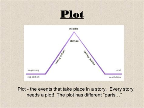 A Place Synopsis Spoiler Elements Of A Story Powerpoint