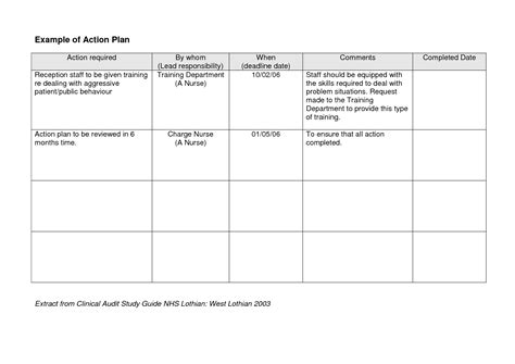 best photos of action plan exles action plan template