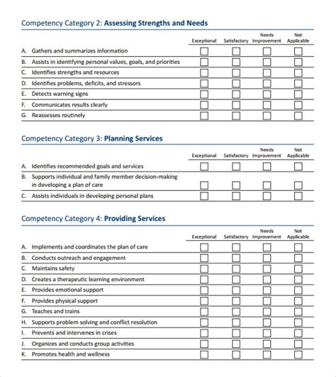 Skills Assessment Template Ten Things You Should Do In Excel Skills Assessment Template