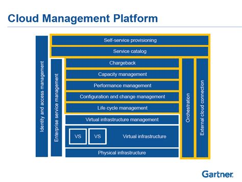 virtualization and iaas management pdf