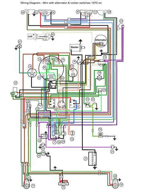 mini cooper wiring diagram wiring diagram with