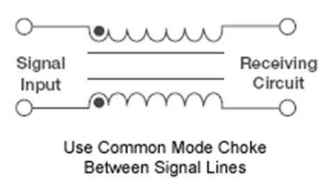 common mode choke used as inductor what is a inductor token components