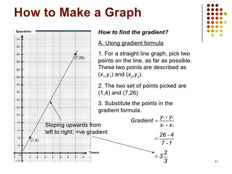 how to make a graph how to make a graph