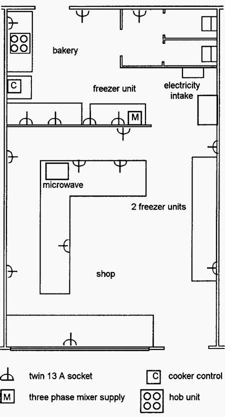 electrical workshop layout wiring diagrams schematics