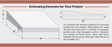 how to build a shed r concrete woodworking plans
