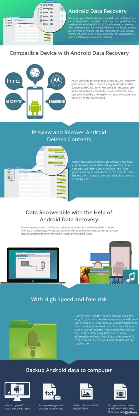myjad android data recovery 63 myjad android data recovery discount coupon code