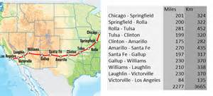 united states map showing route 66 route 66 rentalmotorbike