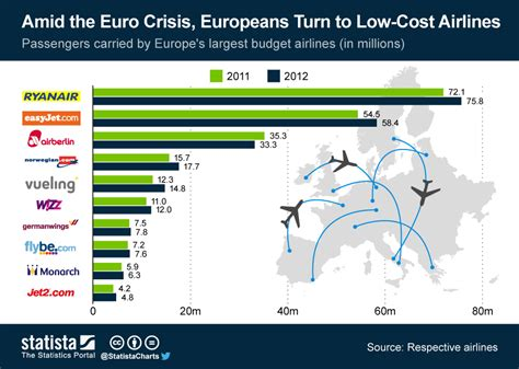Low Cost Mba Programs In Uk by Chart Amid The Crisis Europeans Turn To Low Cost