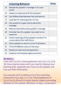 Connected Carers Assessment Listening Self Assessment