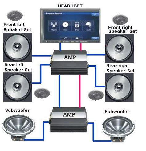 pioneer car audio wiring diagram basic get free image