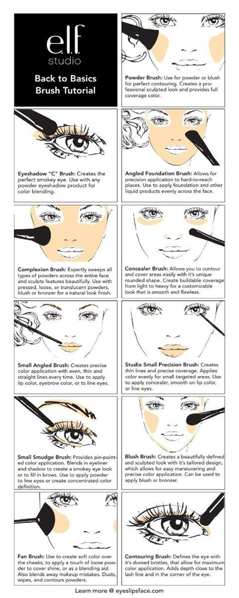 Hair Style Tools Name Handy by How To Use Different Make Up Brushes This Will Come In