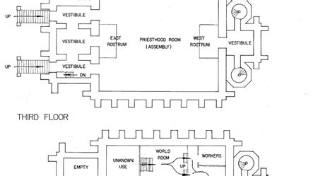 lds temple floor plan historic lds architecture manti temple interior