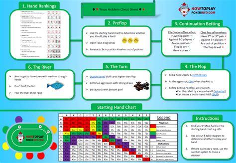 printable poker instructions for beginners poker cheat sheet 2017 super easy texas holdem guide