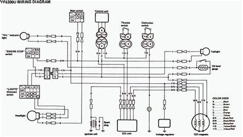 wiring diagram for 01 yamaha blaster wiring get any cars