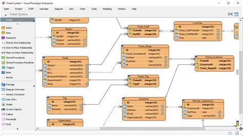 concept design with er model entity relationship diagram erd tool for data modeling