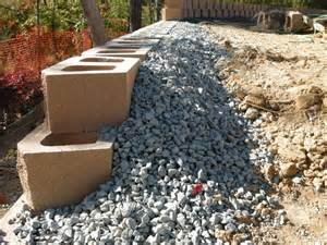 retaining wall backfill drainage related keywords