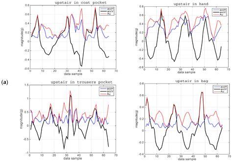 appreciation letter pattern recognition method for letter patterns recognition