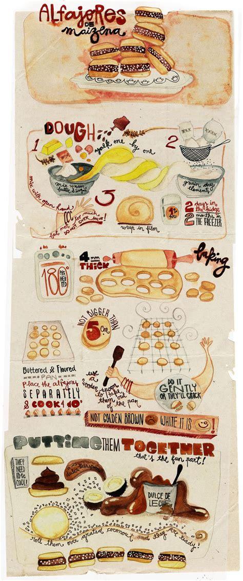 best alfajores alfajores are the best cookie you ve never heard of