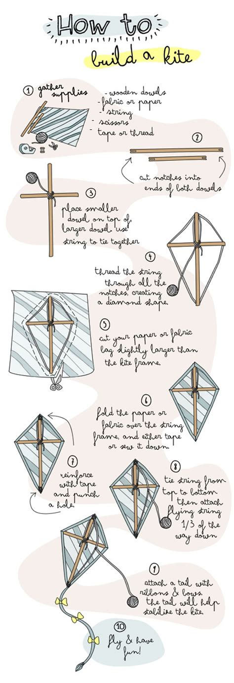 How To Make Simple Kite From Paper - how to build a kite beeldige boefjes kinderfotografie