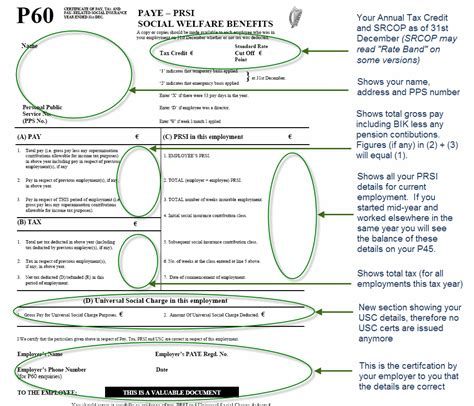 how to your on my how to read your p60 understand p60 jefferson payroll