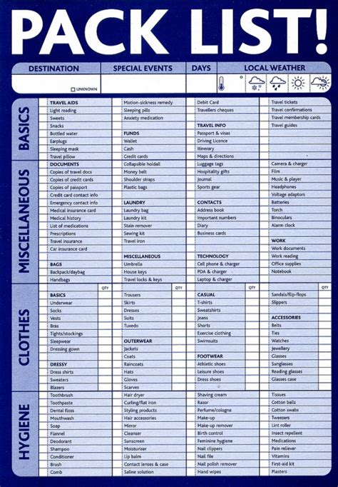 vacation checklist template packing list favething