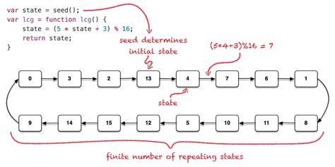 js math random ceil 28 images javascript math object s