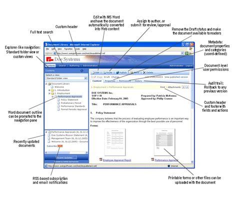 documentation publishing distribution and maintenance swing docpublisher swing software