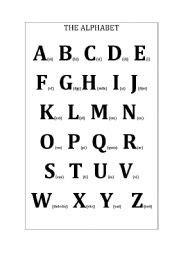 printable english alphabet pronunciation english teaching worksheets the alphabet