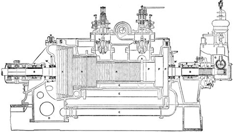 Westinghouse Parsons Turbine Viewed Cross Sectionally