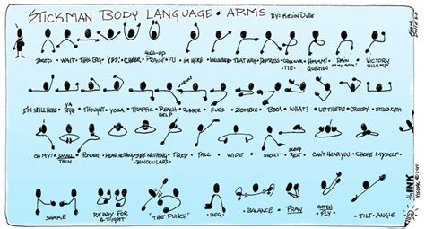 language design journal body language arms jpg visual thinking pinterest