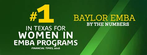 Mba Md Program Baylor Curriculum by Executive Mba Program Baylor