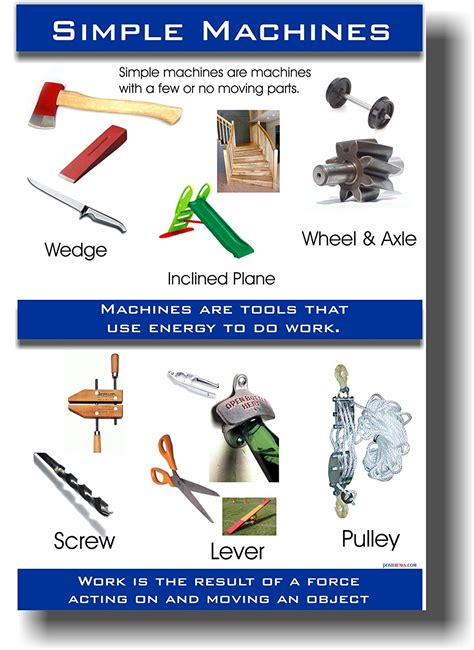 Machines And simple machines www pixshark images galleries with