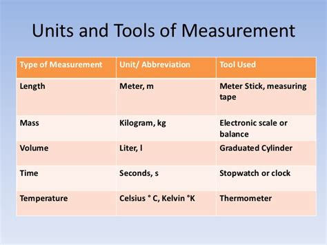 what is the unit of measurement for inductance what is the name for the units of an inductor and capacitor 28 images notes class x physics