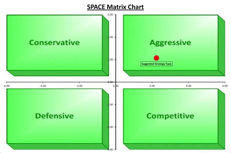 Space Matrix Template Excel Tool Store Space Matrix Template Excel
