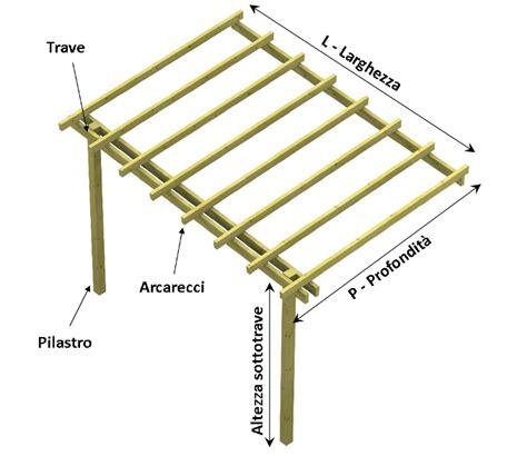 definizione di tettoia glossario il tetto srl tutto sul tetto bonifica