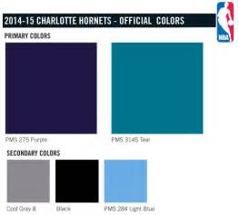 nba bobcats announced its rebranded
