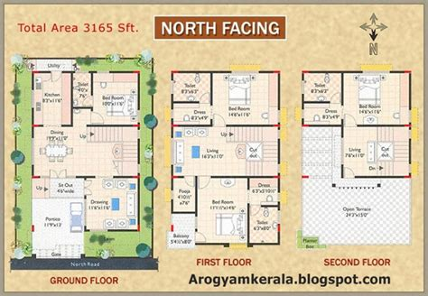 vastu plan for south side road house health arogyam news vasthu kerala news malayalam mp3 videos home plans android apps