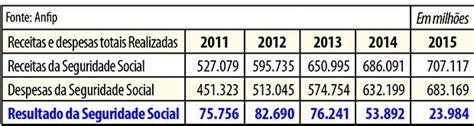 tabela do servidor federal para o ano de 2016 tabela do servidor federal para o ano de 2016