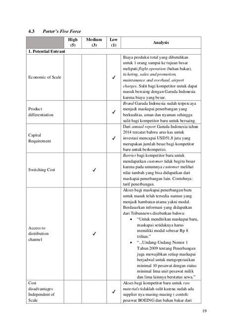Cd Low Waist Bahan Lembut N Nyaman laporan analisis strategi perusahaan pt garuda indonesia tbk