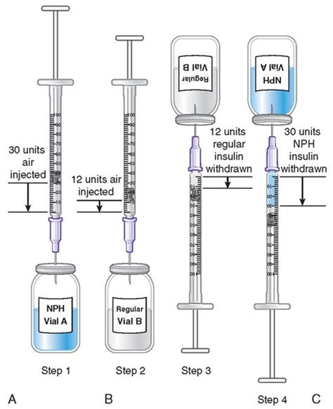 Drawing Up Insulin mixing nph and rapid acting regular insulin in the