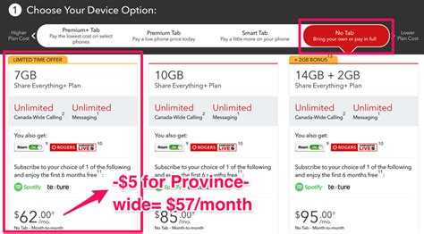 rogers offer 57 byod everything plan with 7gb