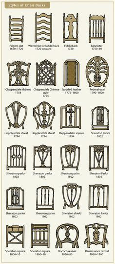 fainting sofa history 1000 images about history of furniture on