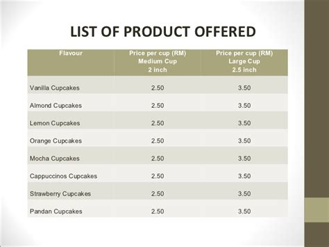 Professionally Written Business Plan by Business Plan Price List What Is The Cost Of A